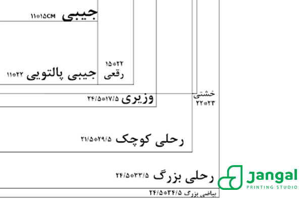 مقایسه قطع وزیری و رحلی و رقعی